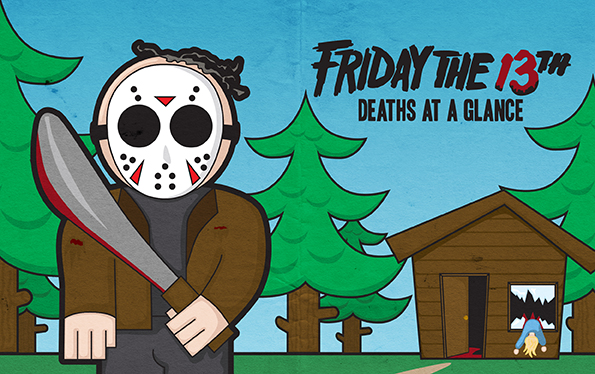 Friday the 13th Deaths at a Glance